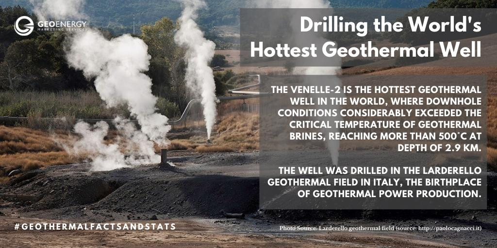 hottest drilling